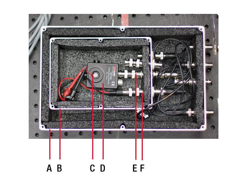 Figure 9 Block Diagram Of Eeg Based Fan System