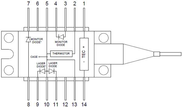 紧凑型激光二极管驱动器,带tec和安装座,蝶形封装